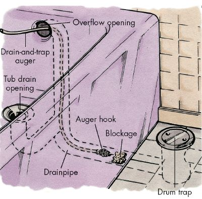 how to clear a clogged sink bathroom drain cleaning in st louis 26077